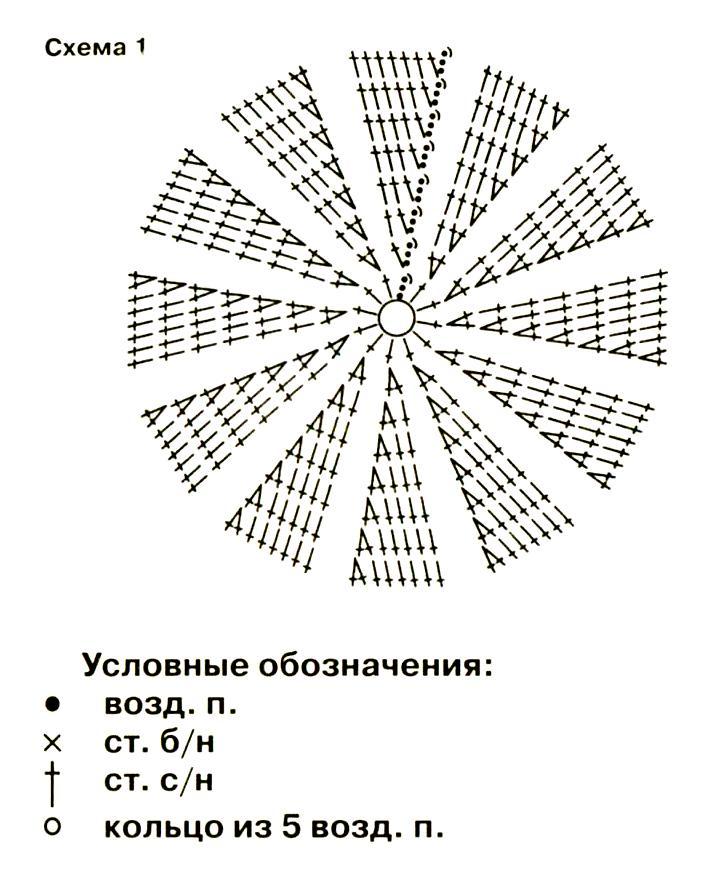 """Схема вязания летняя шапочка """"лягушонок"""" раздел крючком вязание крючком шапки схемы."""